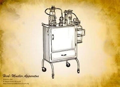 HERB MUELLER APPARATUS: Introduced in 1933, it administered ether & suctioned blood & mucous from surgical area & patient's airway. Photo: © Wood Library-Museum. www.WoodLibraryMuseum.org