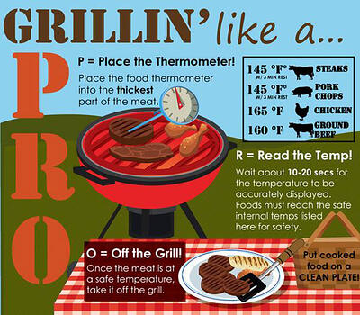 COOK MEAT THOROUGHLY: Follow these guidelines to make sure meat is cooked properly to kill any bacteria. Infographic: HHS.gov