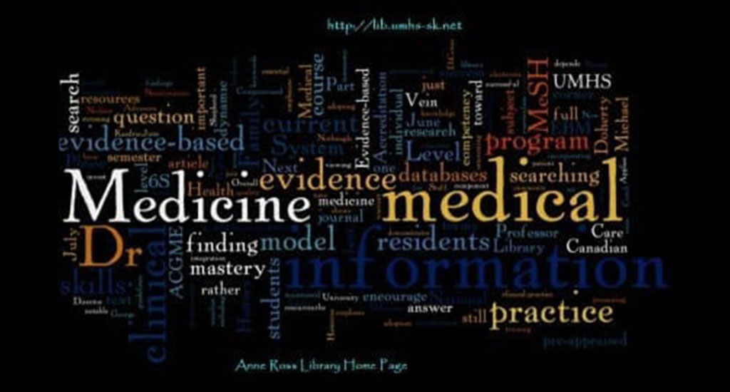 Anne-Ross-Library-Blog-Wordle